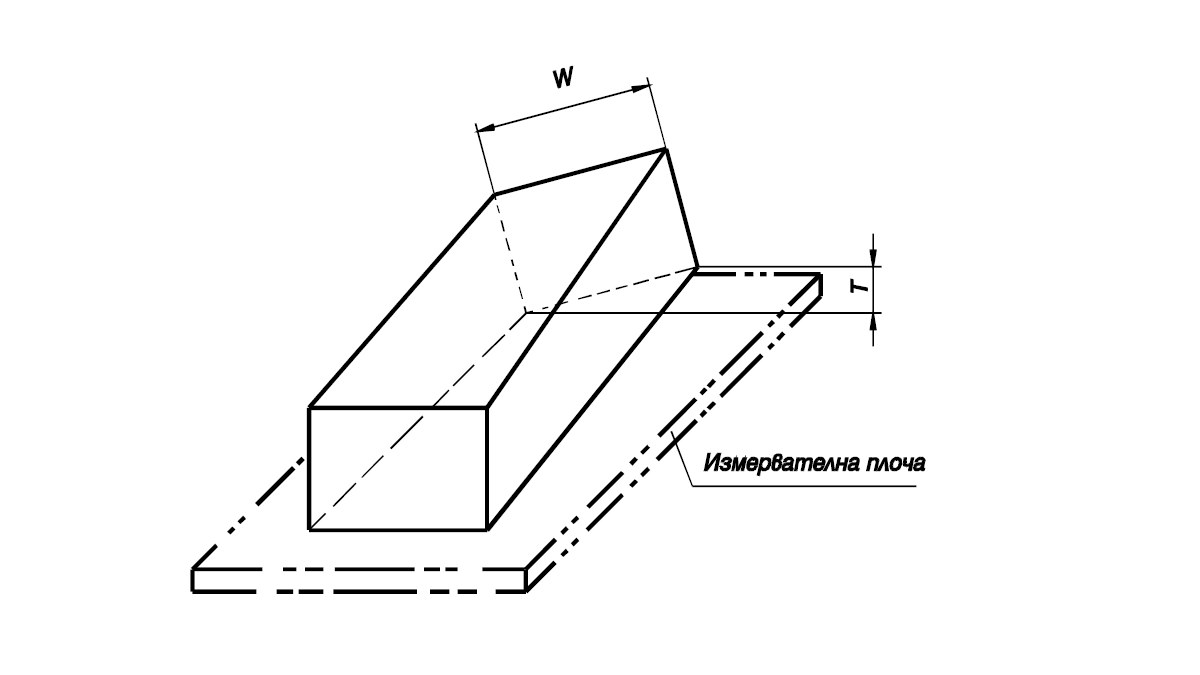 Фигура 4 - Измерване на усукване
